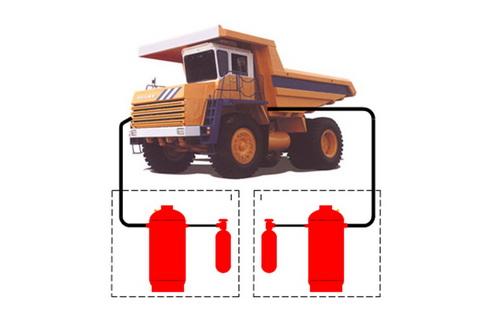 Системы пожаротушения с ручным включением