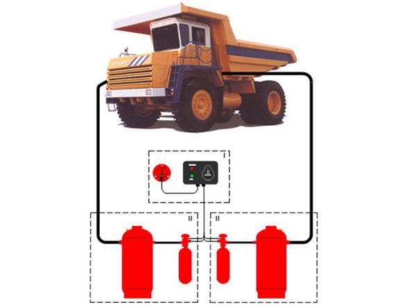 Системы пожаротушения с дистанционным включением