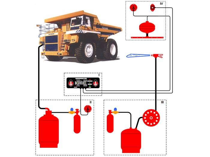 Системы комбинированного пожаротушения СКП-М(Т) с дистанционным включением модернизированные