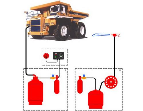 Системы комбинированного пожаротушения СКП с дистанционным включением