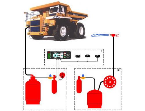 Системы комбинированного пожаротушения СКП-А с автоматическим включением
